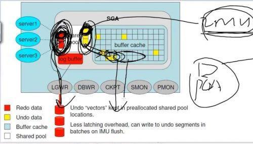 Oracle数据库学习的正确打开方式 Oracle入门实战视频教程 相老师Oracle视频教程