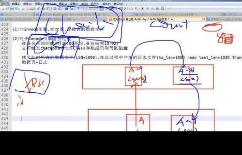 全新内容!老男孩MySQL高级运维DBA课程 MySql运维必备学习教程 老男孩DBA 51期课程