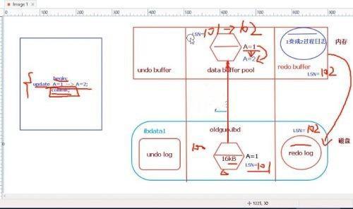 尖端MySQL DBA运维-老男孩最新标杆班 MySQLs数据库运维高级班全新教程 新增超多内容