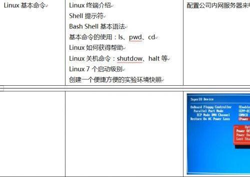 35章49集Linux操作系统从入门到精通 学神IT运维第一阶段Linux入门视频教程