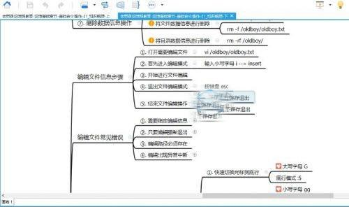 男孩最新一期Linux高级云计算运维工程师 Linux基础运维与网络架构实战 深圳第一期