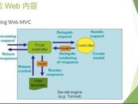 全新JAVA微服为务实战Spring Boot系列视频教程 小马哥 JAVA微服务实践视频课程