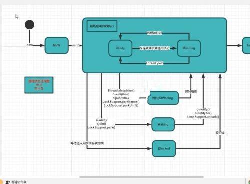 JAVA全能战士-马士兵全新而来-全新JAVA设计模式详解视频教程-JAVA设计模式直播课