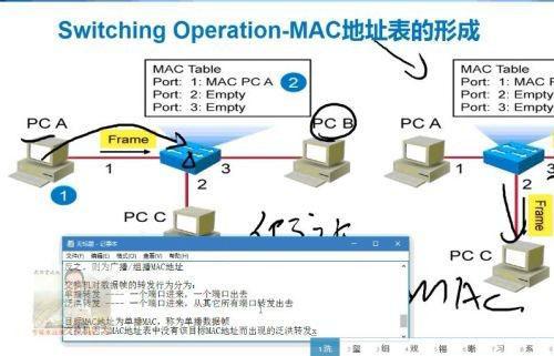 乾颐堂达叔全新课程CCNA 路由器交换 RS课程 达叔思科认证 CCNA路由交换新课程视频教程