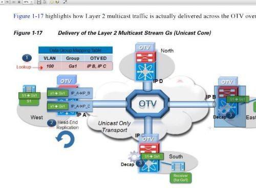 闫辉老师CCIE Datacenter数据中心全新课程 思科认证CCIE DC数据中心方向V2视频教程