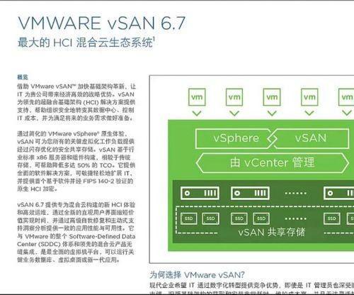 Vmware超融合基础架构解决方案vSAN实战课程 Vmware vSAN全新虚拟化架构技术前瞻