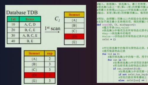全新推荐系统算法工程师课程-推荐系统全面实战指南 慕课学院推荐系统培训视频教程